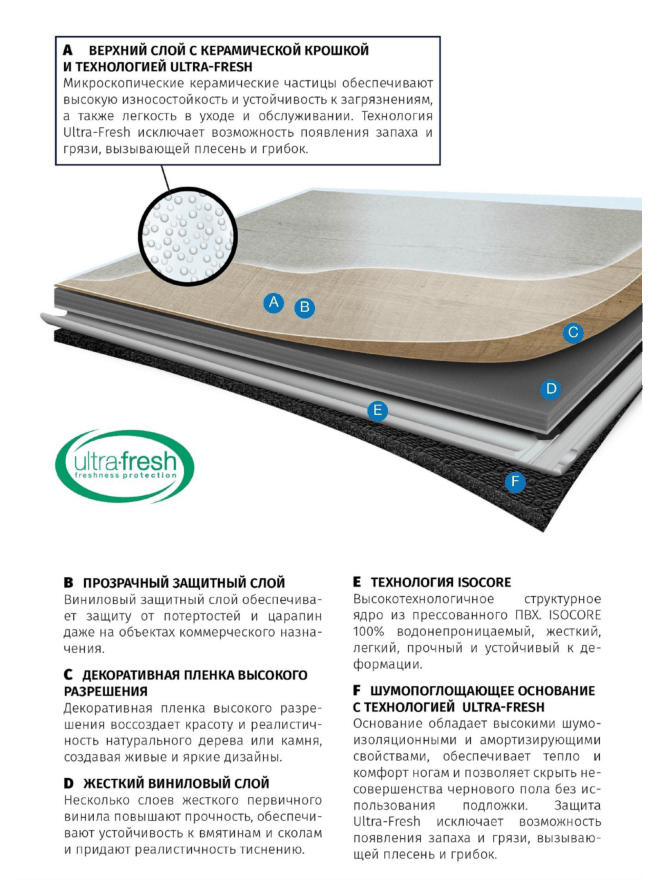0 1 - Кварц-виниловая плитка Allure Isocore 7.5 мм I482102 Севилья Яркая