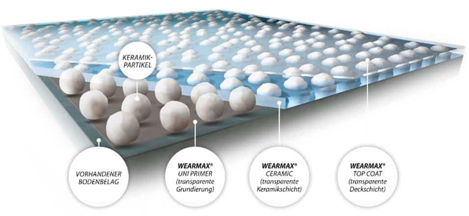 shema 3 - Минеральная виниловая доска WearMax Mineral Plus Дуб Oliv