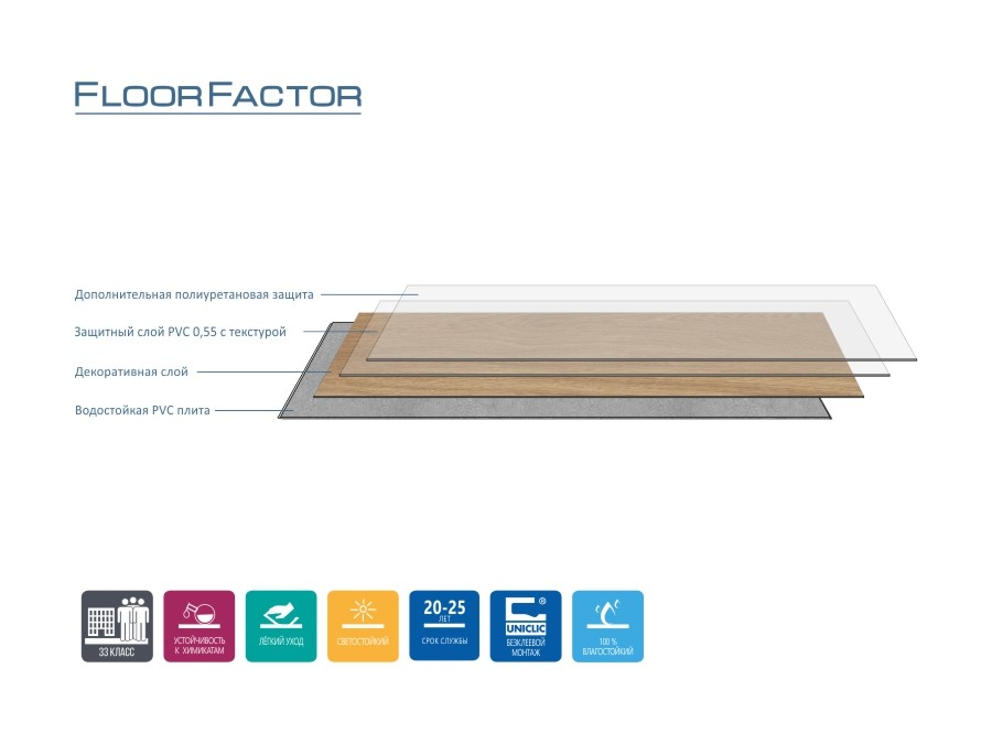 FloorFactor Classic