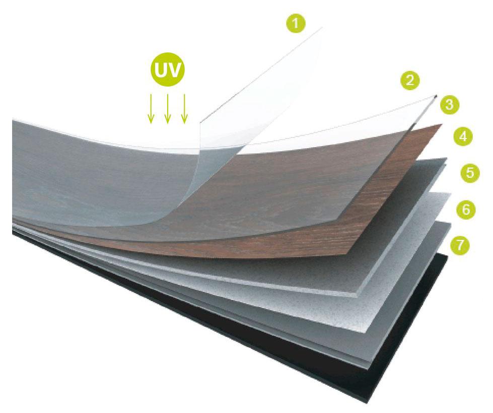 ecoclick - Кварц-виниловая плитка EcoClick Wood NOX 1707 Дуб Виши