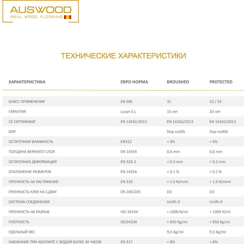 data sheets auswood 1024x1024 - Шпонированная паркетная доска Auswood Rock Wind Oak M
